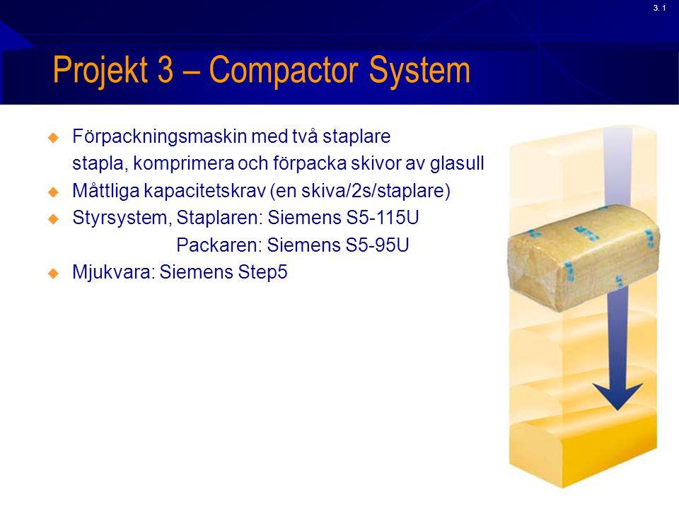 Projekt 3 – Compactor System