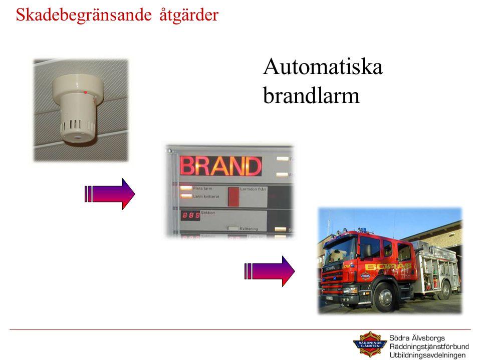 Automatiska brandlarm