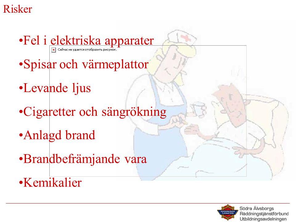 Fel i elektriska apparater Spisar och värmeplattor Levande ljus