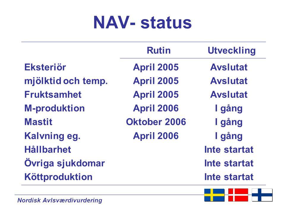 NAV- status Rutin Utveckling Eksteriör mjölktid och temp. Fruktsamhet