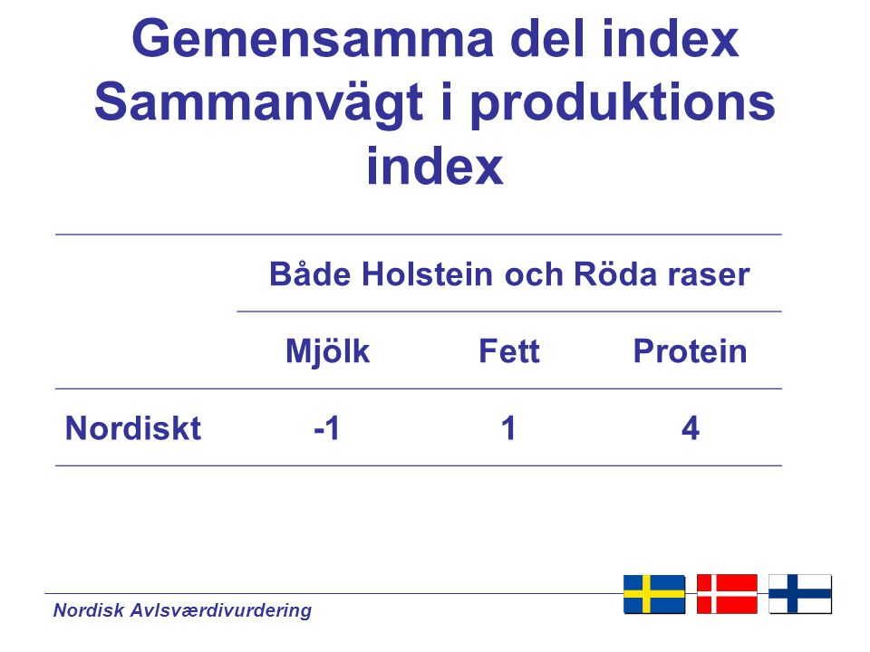 Gemensamma del index Sammanvägt i produktions index