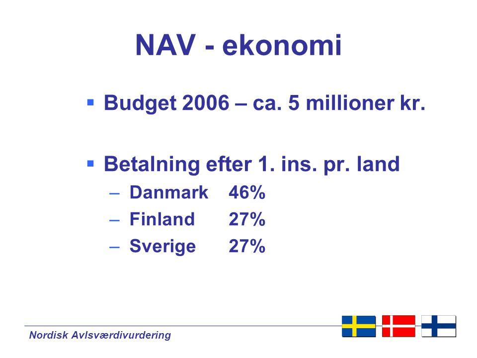 NAV - ekonomi Budget 2006 – ca. 5 millioner kr.