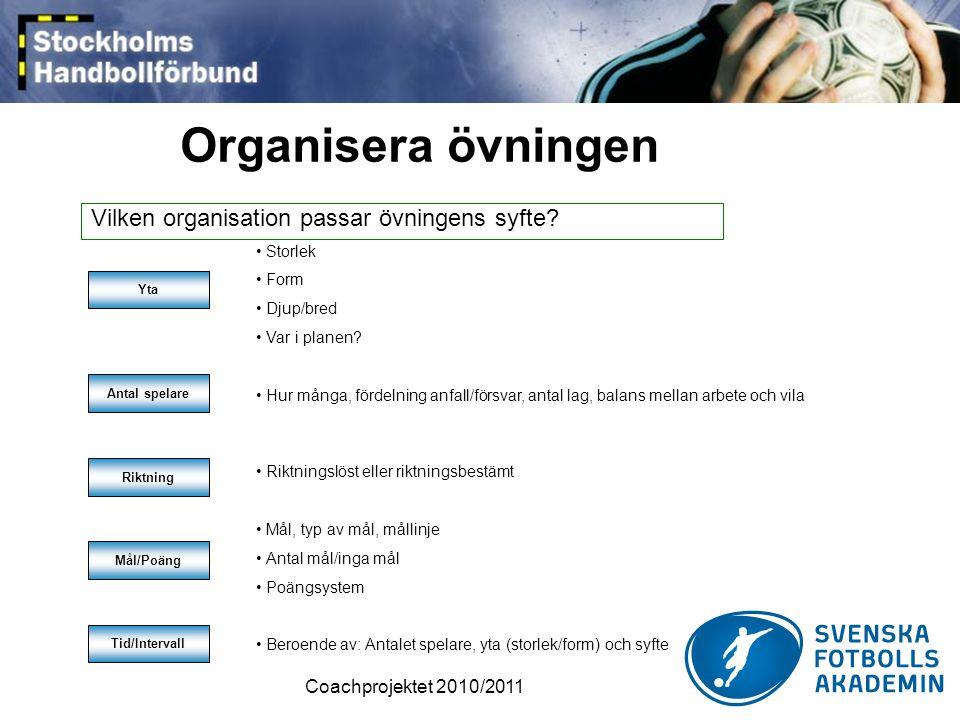 Organisera övningen Vilken organisation passar övningens syfte