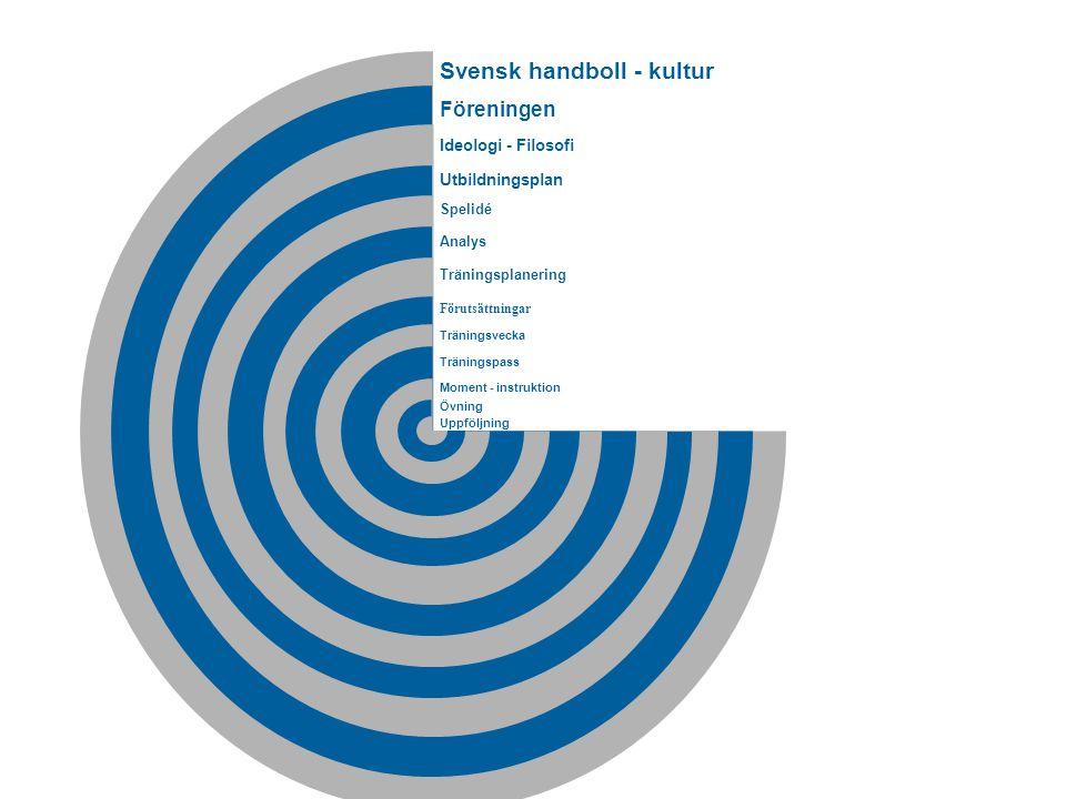 Svensk handboll - kultur