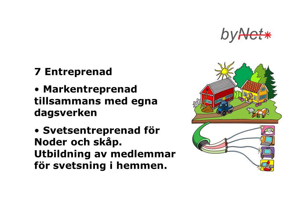 7 Entreprenad Markentreprenad tillsammans med egna dagsverken.