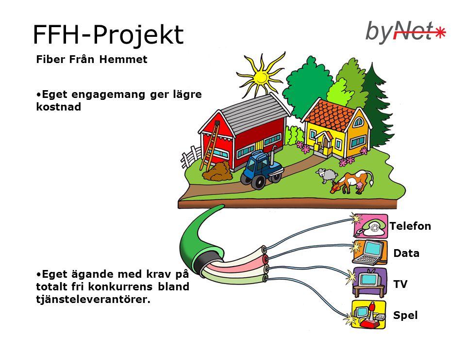 FFH-Projekt Fiber Från Hemmet Eget engagemang ger lägre kostnad