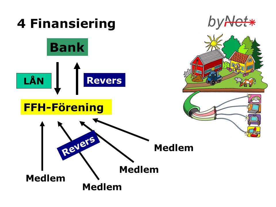4 Finansiering Bank FFH-Förening LÅN Revers Revers Medlem Medlem