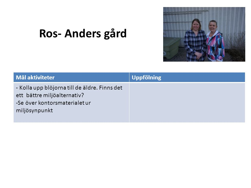 Ros- Anders gård Mål aktiviteter Uppfölning
