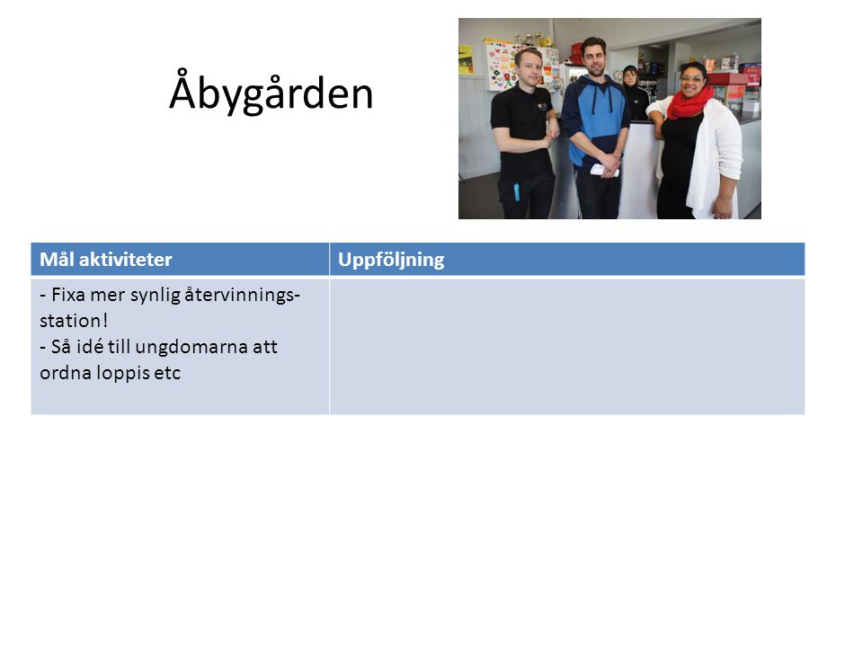 Åbygården Mål aktiviteter Uppföljning