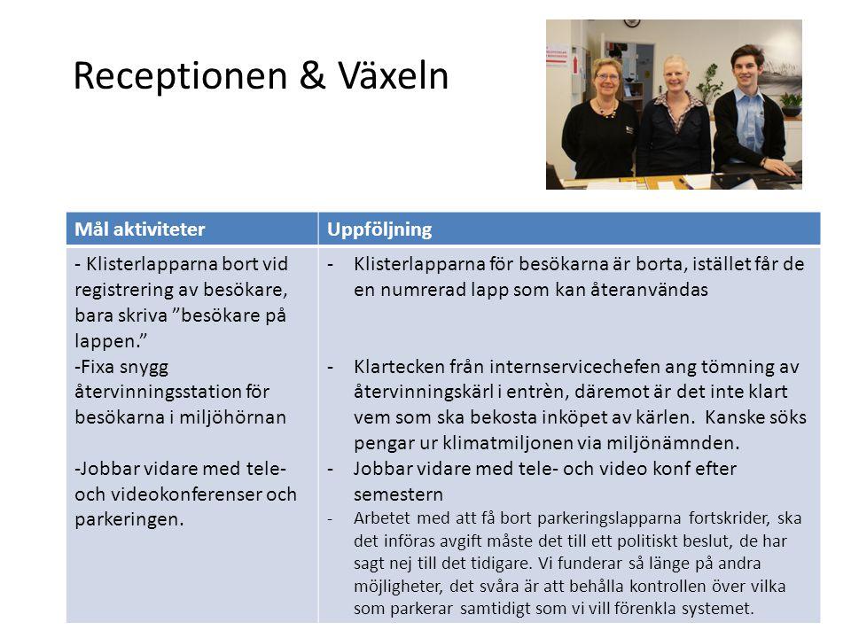 Receptionen & Växeln Mål aktiviteter Uppföljning