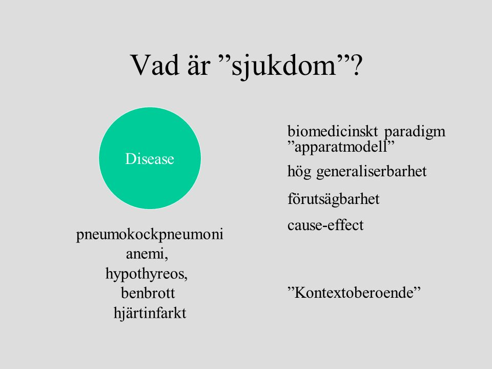 Vad är sjukdom biomedicinskt paradigm apparatmodell Disease