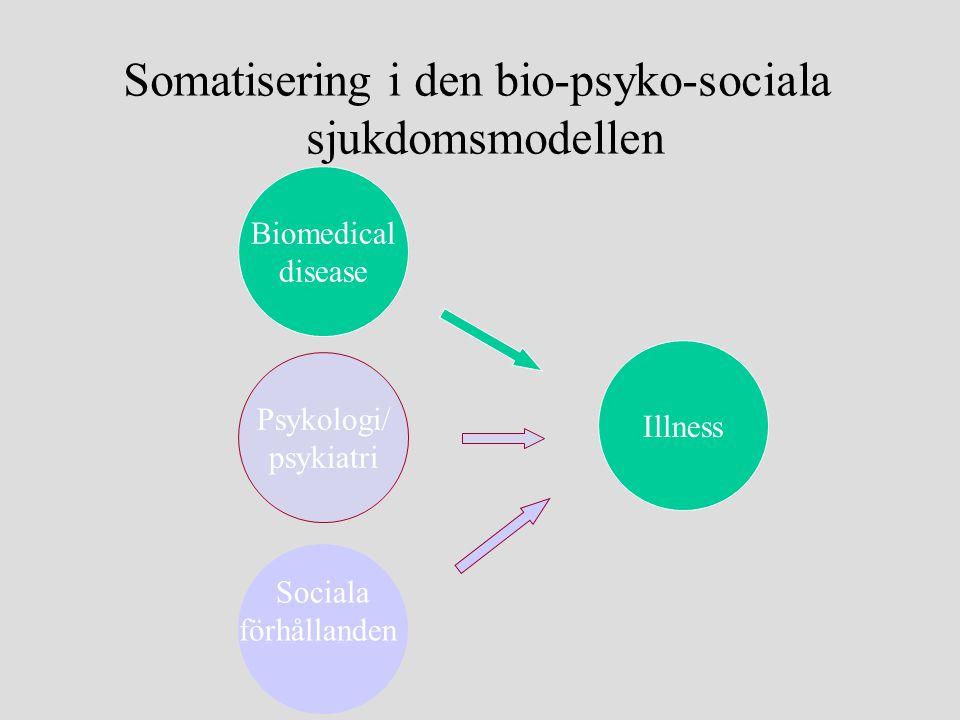 Somatisering i den bio-psyko-sociala