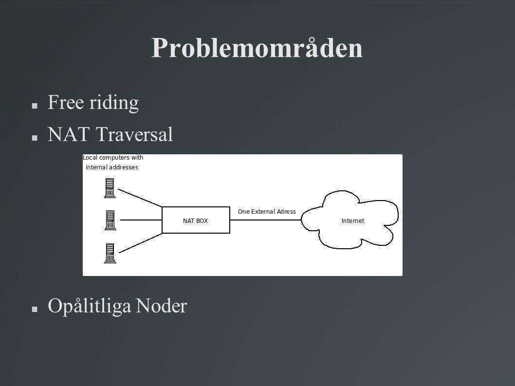 Problemområden Free riding NAT Traversal Opålitliga Noder