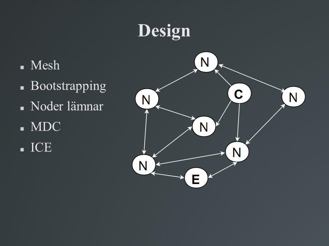 Design Mesh Bootstrapping Noder lämnar MDC ICE