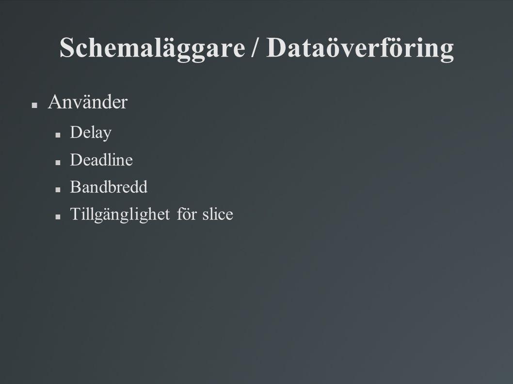 Schemaläggare / Dataöverföring