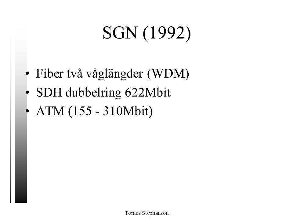 SGN (1992) Fiber två våglängder (WDM) SDH dubbelring 622Mbit