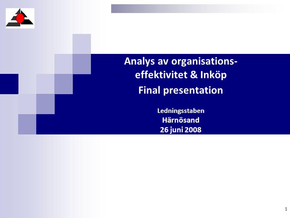 Analys av organisations- effektivitet & Inköp Final presentation Ledningsstaben Härnösand 26 juni 2008