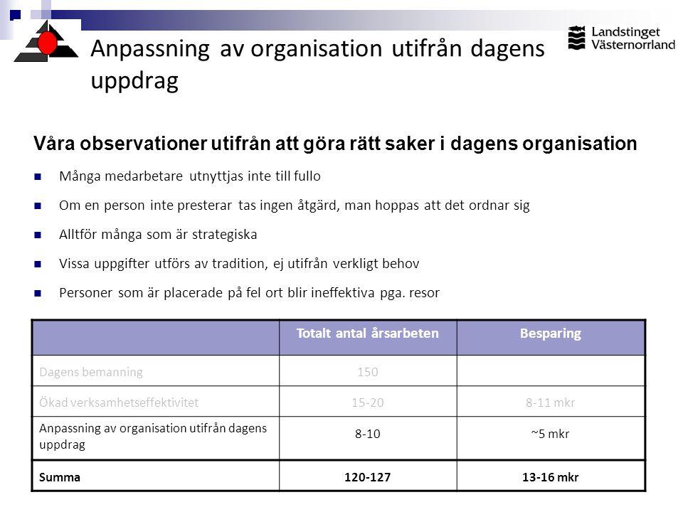 Anpassning av organisation utifrån dagens uppdrag