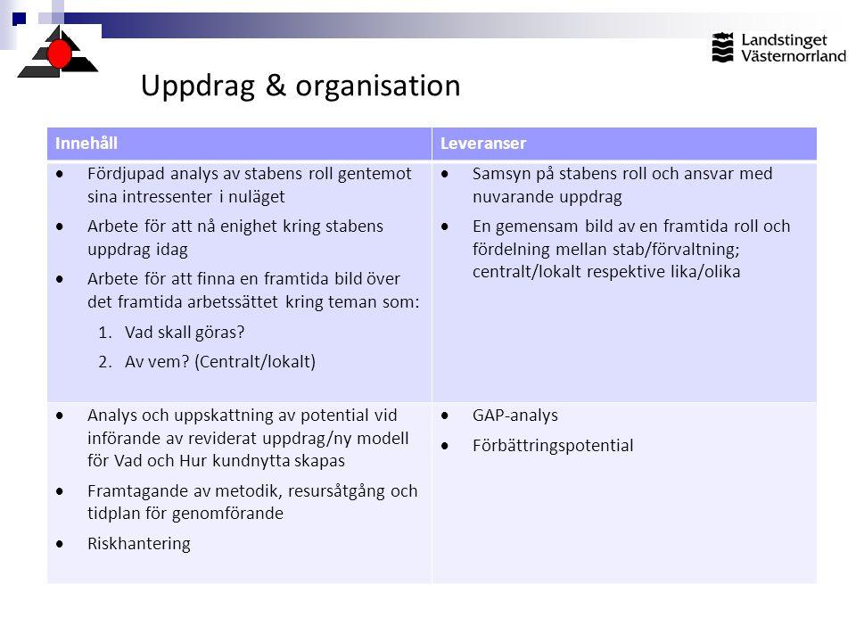 Uppdrag & organisation