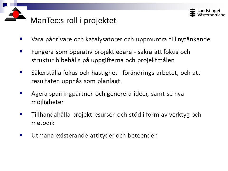 ManTec:s roll i projektet