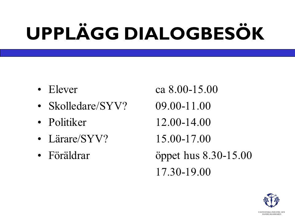UPPLÄGG DIALOGBESÖK Elever ca 8.00-15.00 Skolledare/SYV 09.00-11.00