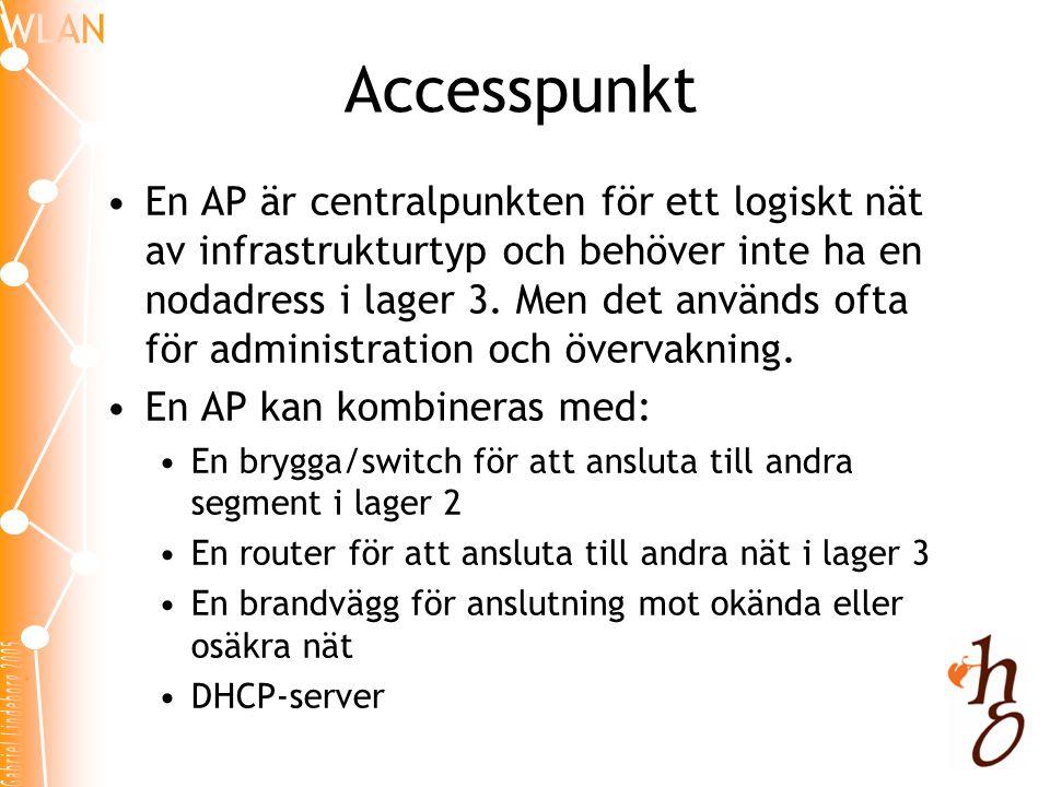 Accesspunkt