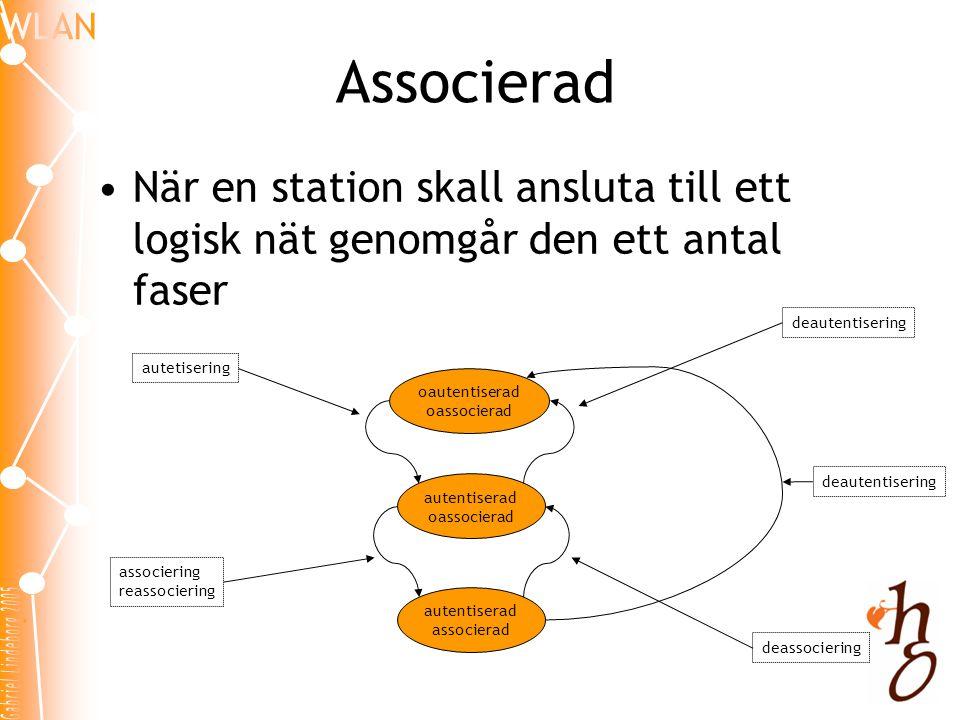 Associerad När en station skall ansluta till ett logisk nät genomgår den ett antal faser. deautentisering.