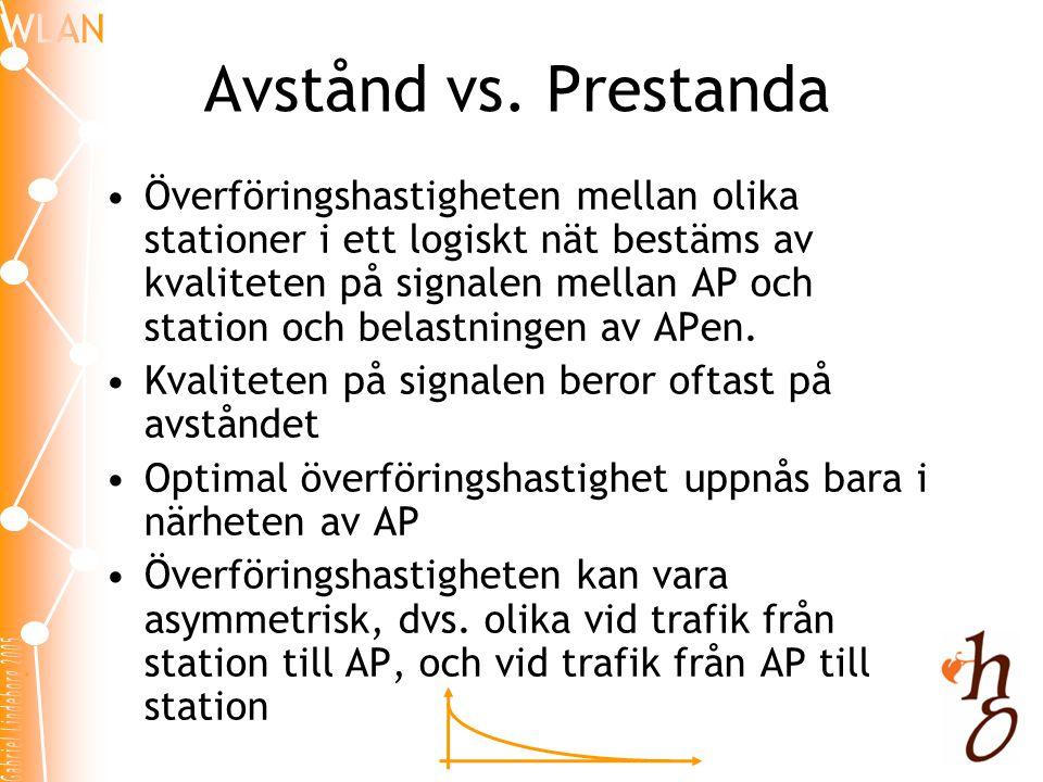 Avstånd vs. Prestanda