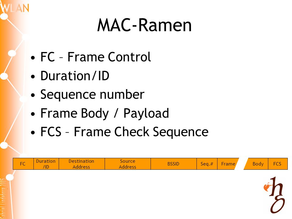 MAC-Ramen FC – Frame Control Duration/ID Sequence number