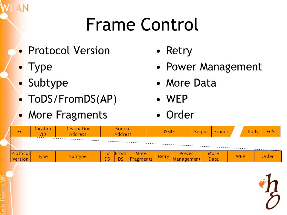 Frame Control Protocol Version Type Subtype ToDS/FromDS(AP)