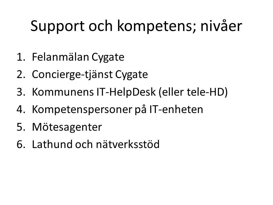 Support och kompetens; nivåer