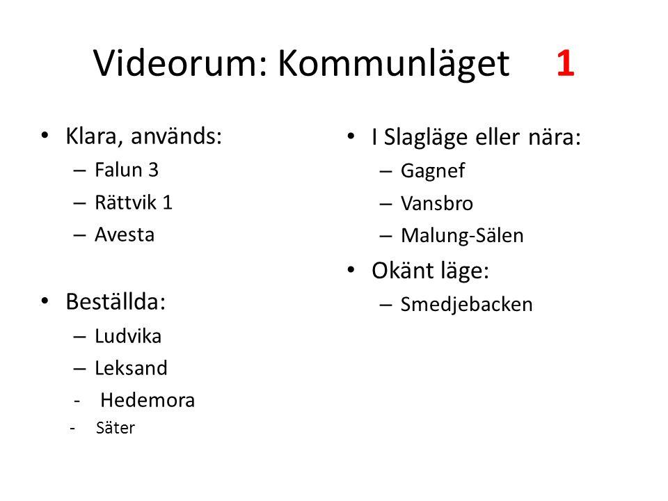 Videorum: Kommunläget 1