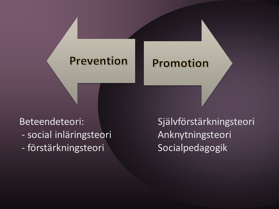 Prevention Promotion Beteendeteori: - social inläringsteori
