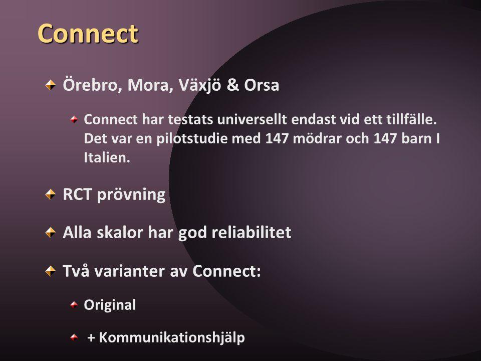 Connect Örebro, Mora, Växjö & Orsa RCT prövning