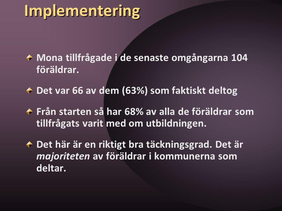 Implementering Mona tillfrågade i de senaste omgångarna 104 föräldrar.