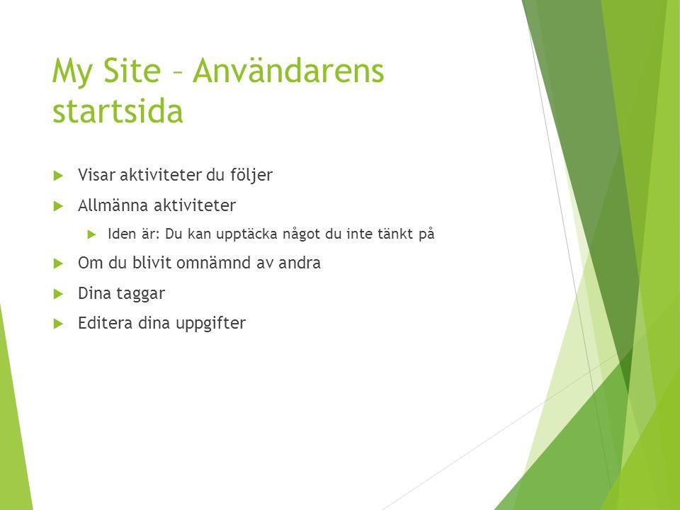 My Site – Användarens startsida
