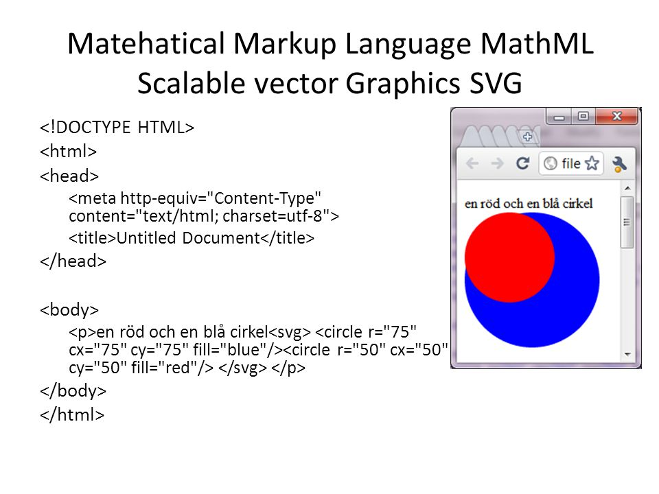 Matehatical Markup Language MathML Scalable vector Graphics SVG