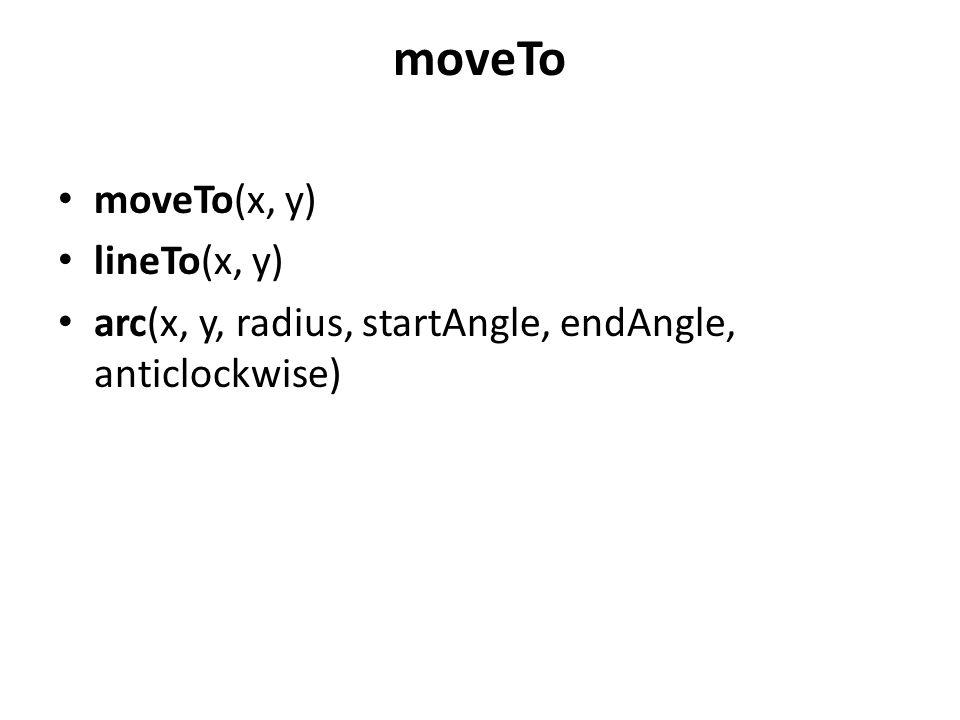 moveTo moveTo(x, y) lineTo(x, y)