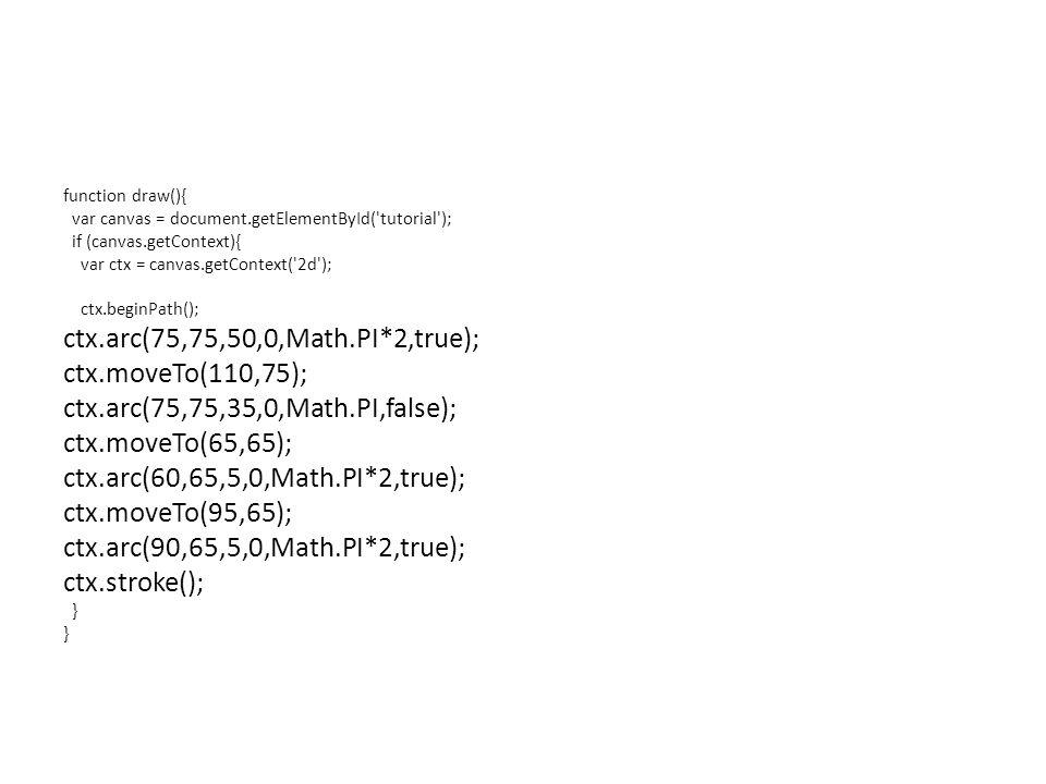 ctx.arc(75,75,50,0,Math.PI*2,true); ctx.moveTo(110,75);