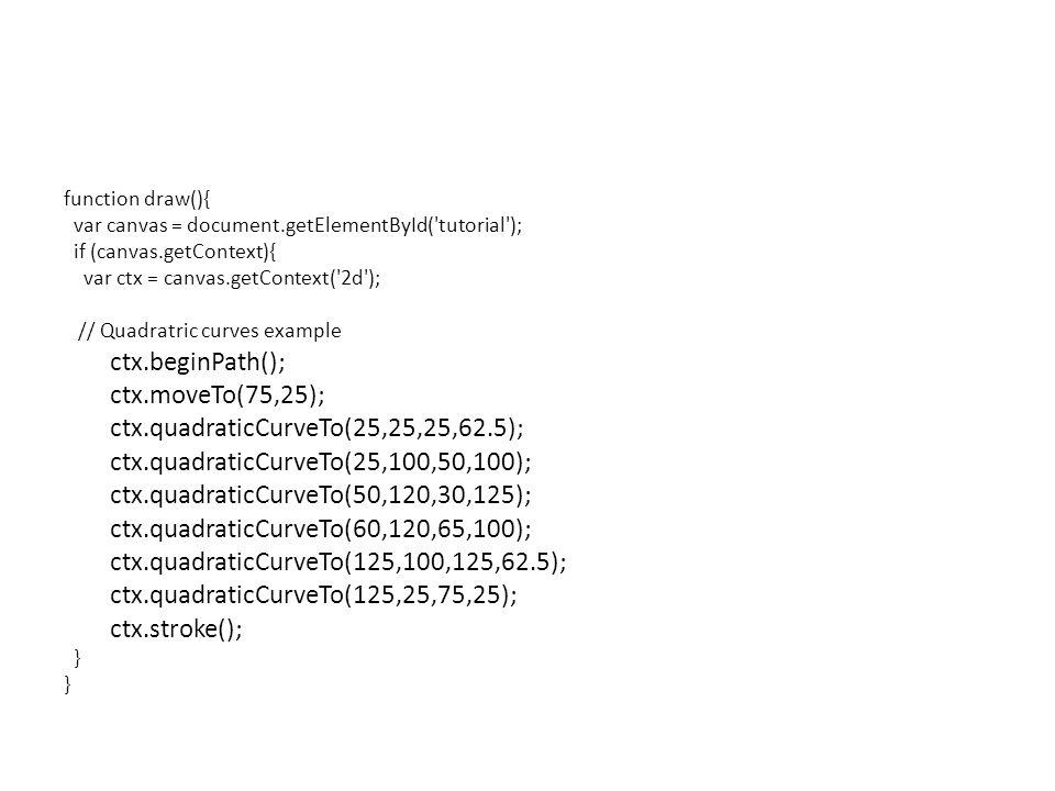 ctx.quadraticCurveTo(25,25,25,62.5);