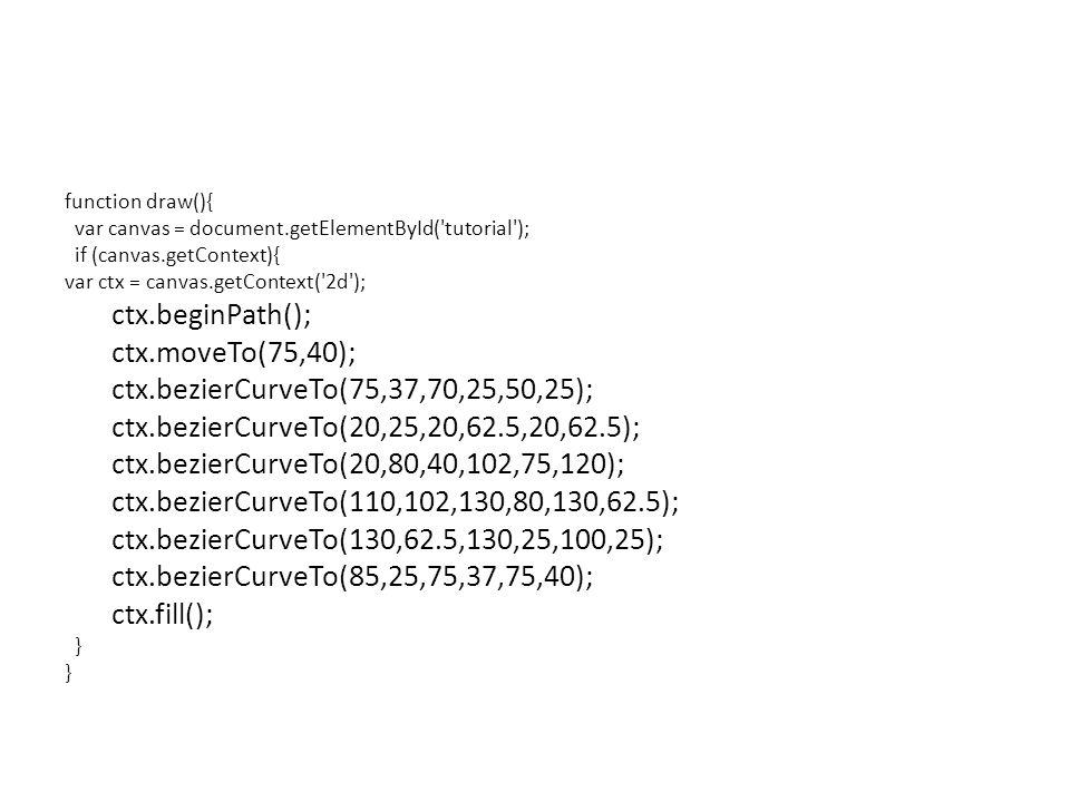 ctx.beginPath(); ctx.moveTo(75,40);