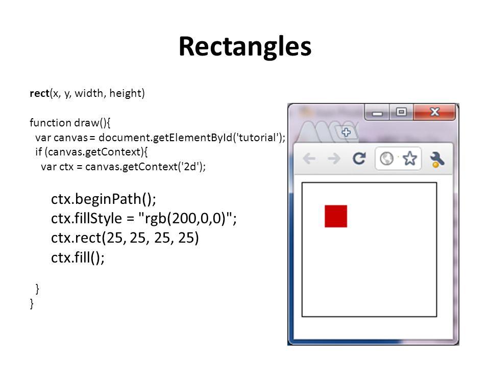 Rectangles ctx.beginPath(); ctx.fillStyle = rgb(200,0,0) ;