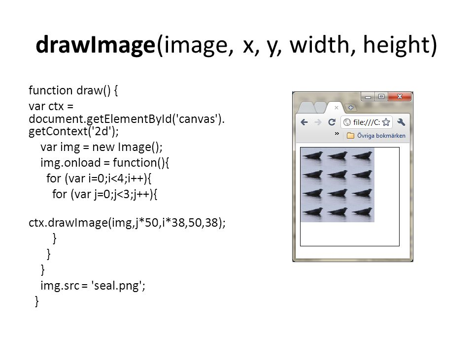 drawImage(image, x, y, width, height)
