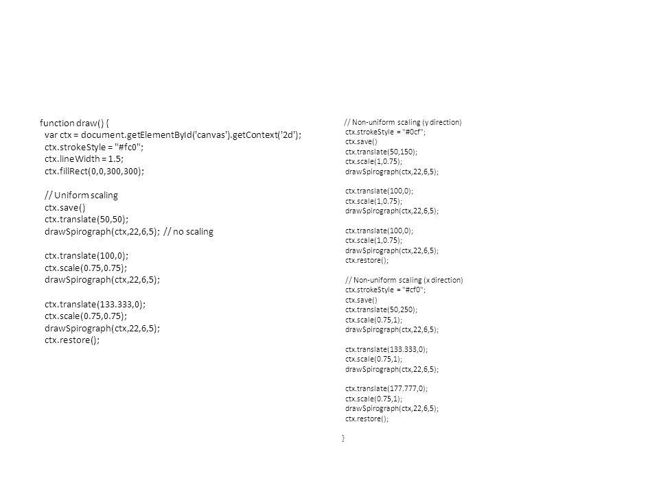 var ctx = document.getElementById( canvas ).getContext( 2d );