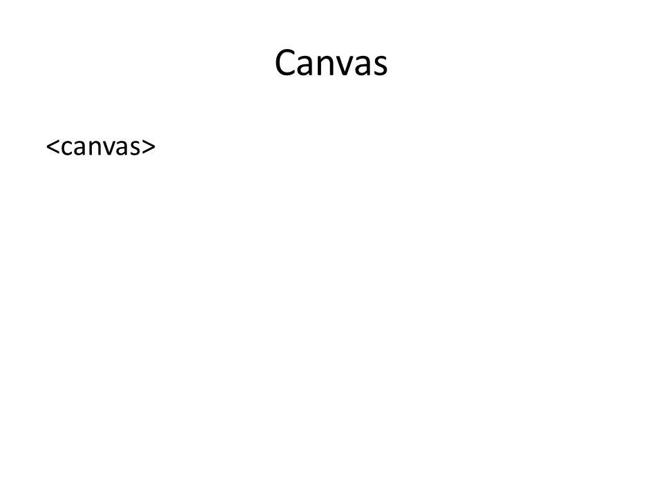 Canvas <canvas>