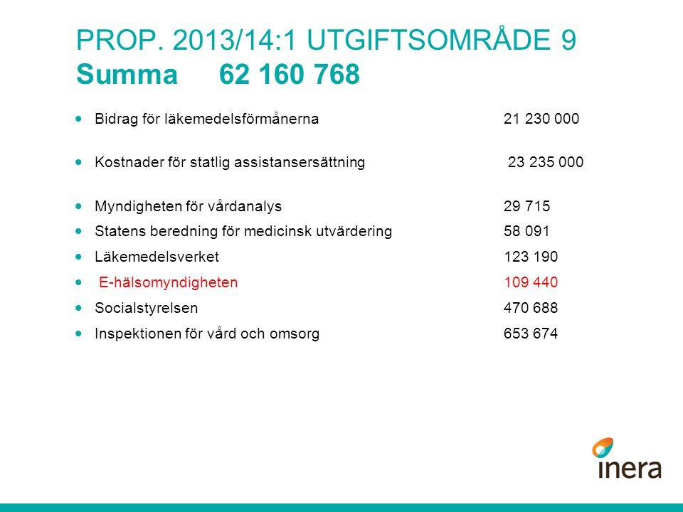 PROP. 2013/14:1 UTGIFTSOMRÅDE 9 Summa 62 160 768
