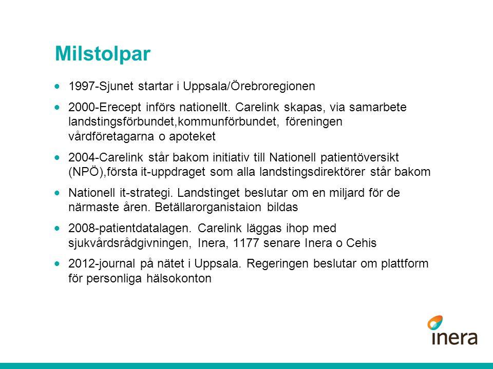 Milstolpar 1997-Sjunet startar i Uppsala/Örebroregionen