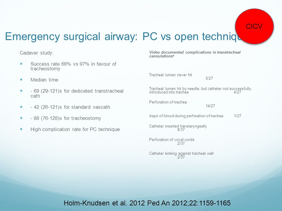 Emergency surgical airway: PC vs open technique