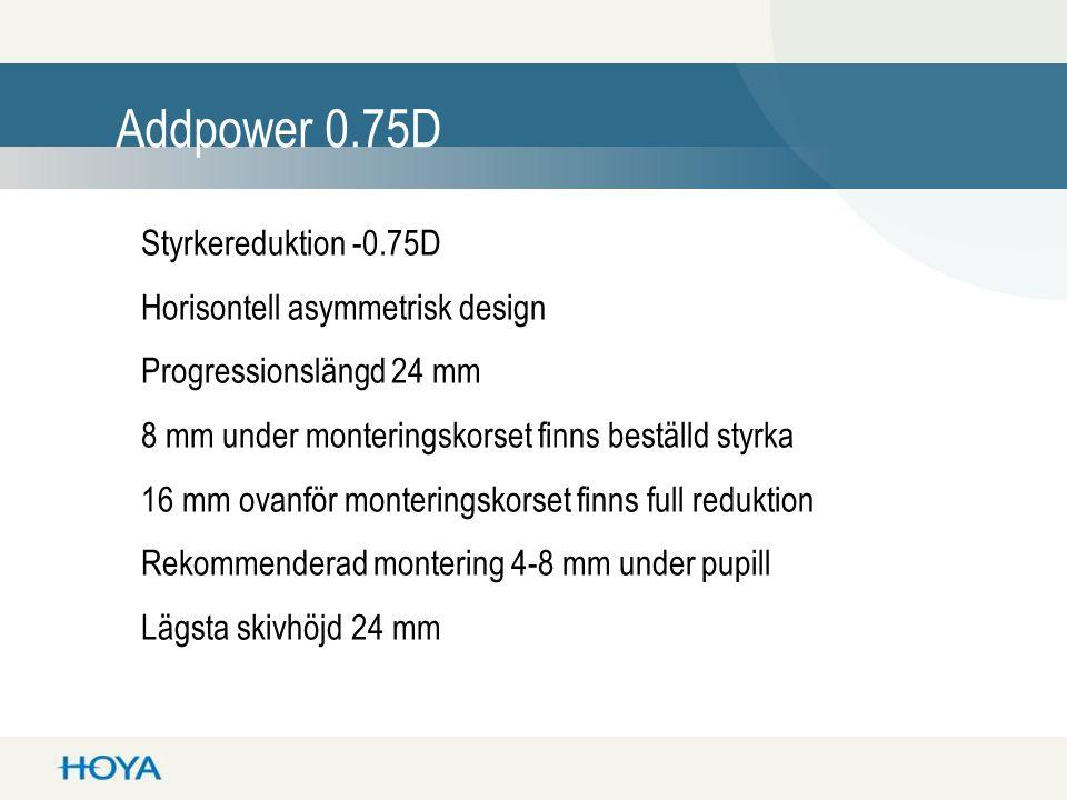 Addpower 0.75D Styrkereduktion -0.75D Horisontell asymmetrisk design