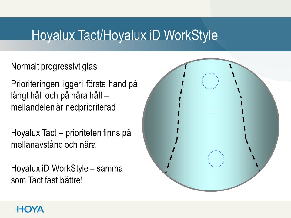 Hoyalux Tact/Hoyalux iD WorkStyle